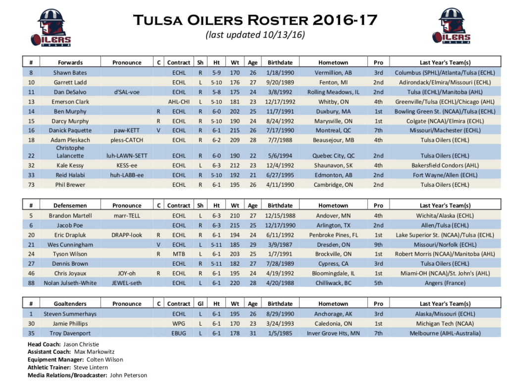 oilers-roster-2016_17